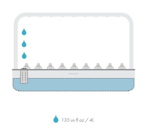 Click and Grow - Step 9 Fill the Water Tank