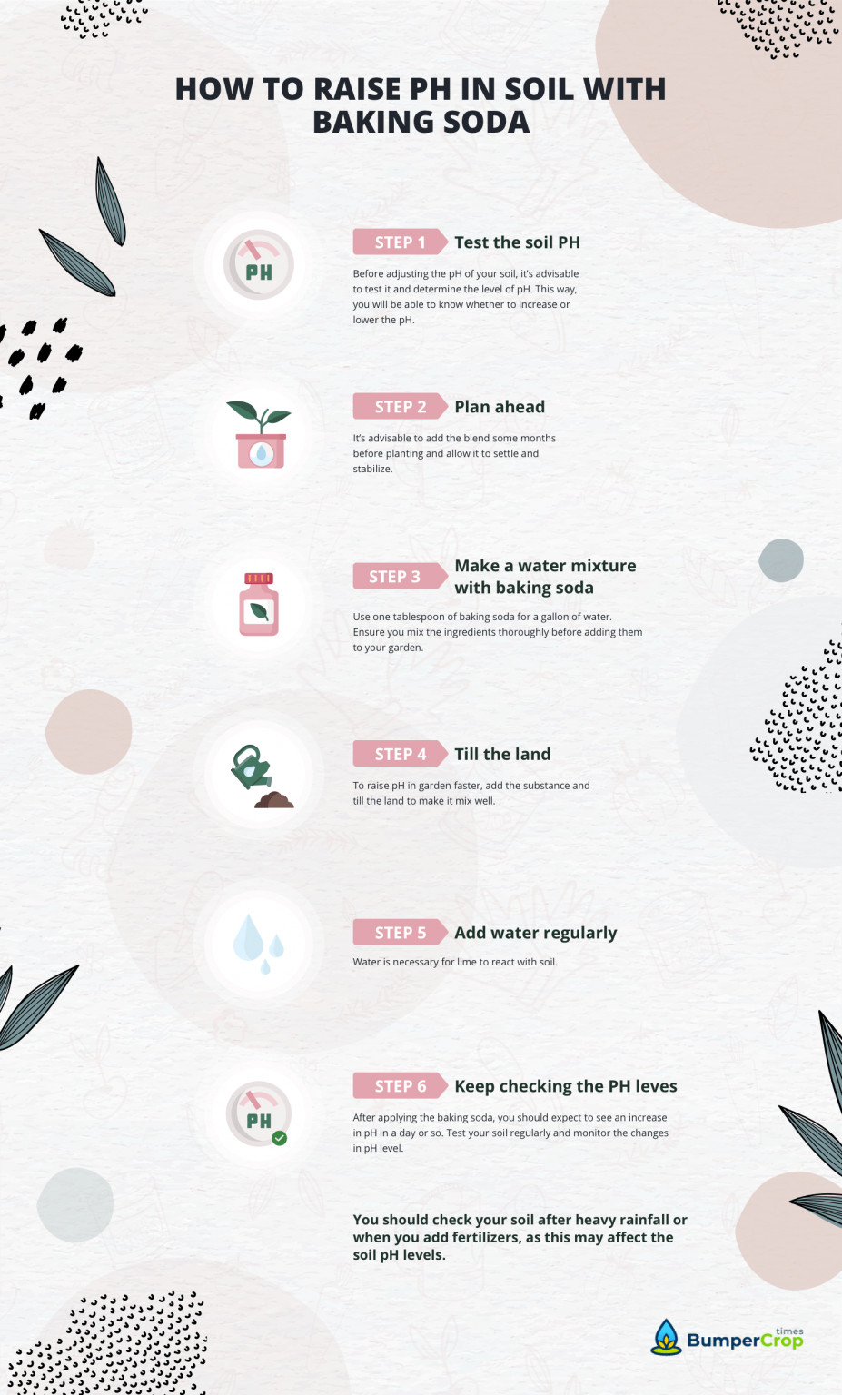 infographics on how to raise ph in soil with baking soda